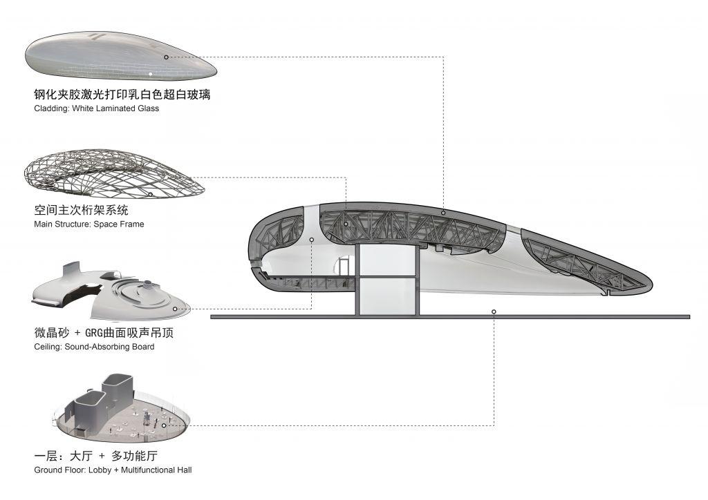 Diagramă structurală